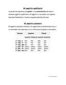 Gli aggettivi qualificativi e possessivi: schema e sintesi