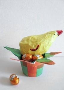 la gallina pasqualina