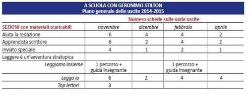 geronimo stilton4