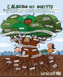 l'albero dei diritti