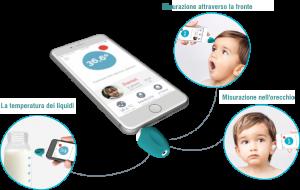Misurare la febbre con il cellulare e Oblumi Tapp