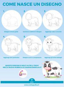 Come nasce un disegno